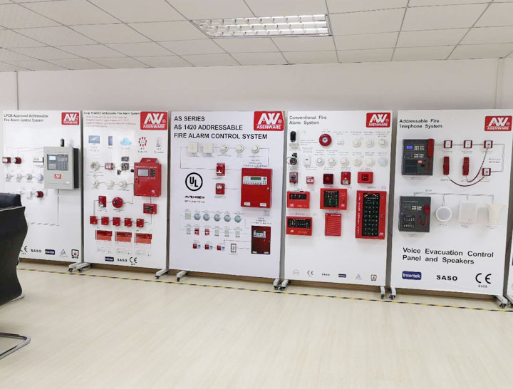 Asenware new showroom